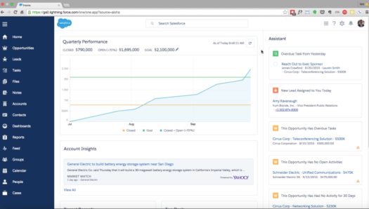 New lightning UI - Salesforce
