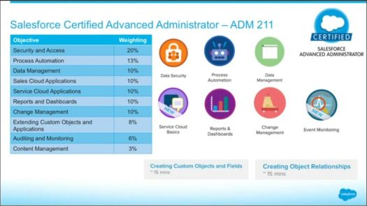 Use Trailhead to get Salesforce Admin Certified – sfdcFanBoy