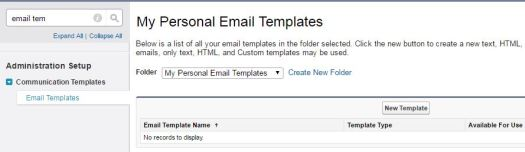 Visualforce Email Template With Records Sfdcfanboy