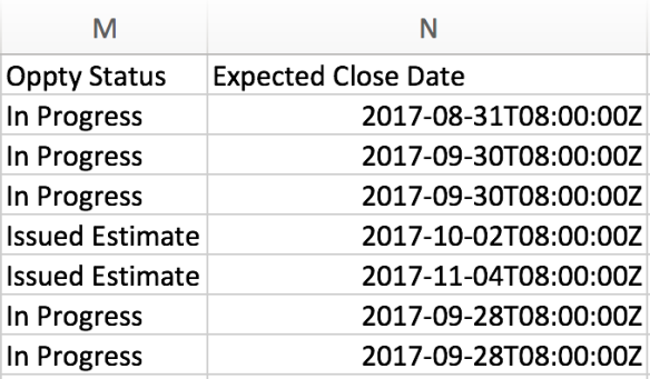 A Tip A Day #14 – Data Load Date and DateTime Fields