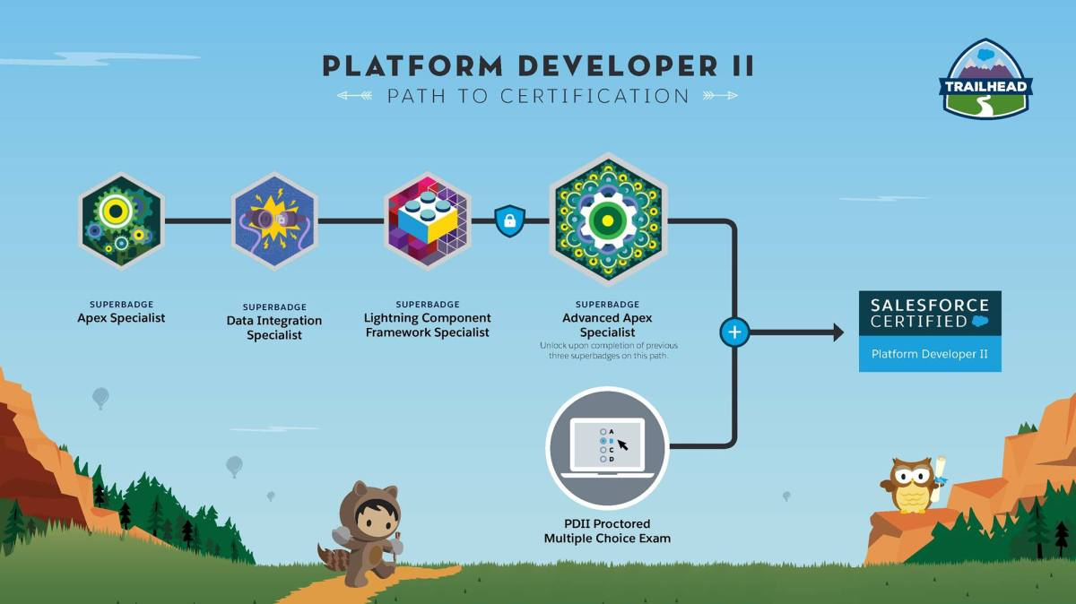 Path to Platform Developer II