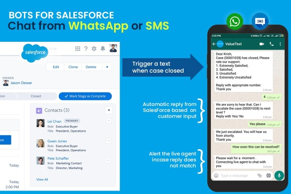 Best Method To Integrate Whatsapp With Salesforce Sfdcfanboy